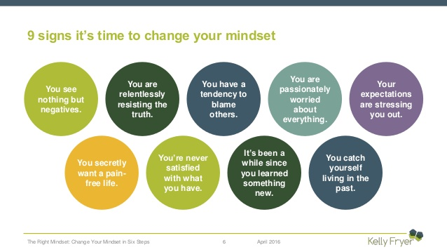 change-your-mindset-in-6-steps-6-638
