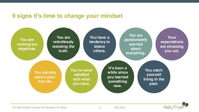 change-your-mindset-in-6-steps-6-638
